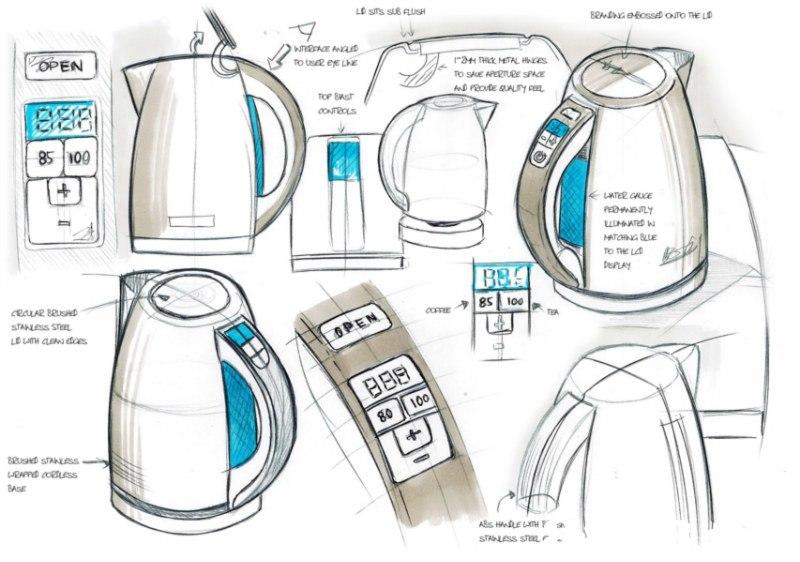 Product design industrial design services hk for Industrial design services