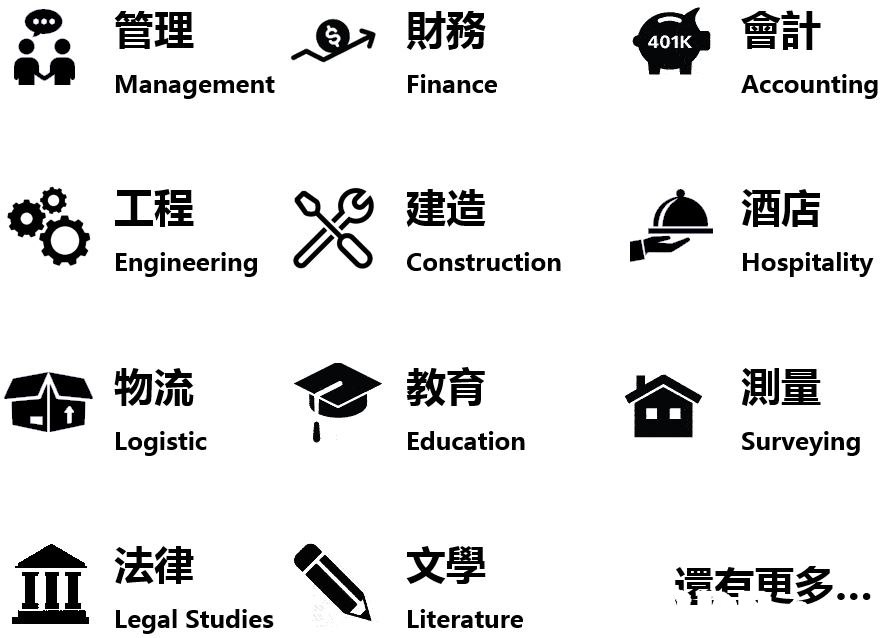 管理, 財務 會計 Accounting 401K Management Finance 09,工程 酒店 Hospitality 建造 Engineering Construction 物流 Logistic 測量 Surveying Education 法律 Legal Studies 文學 罘右电多 Literature  black