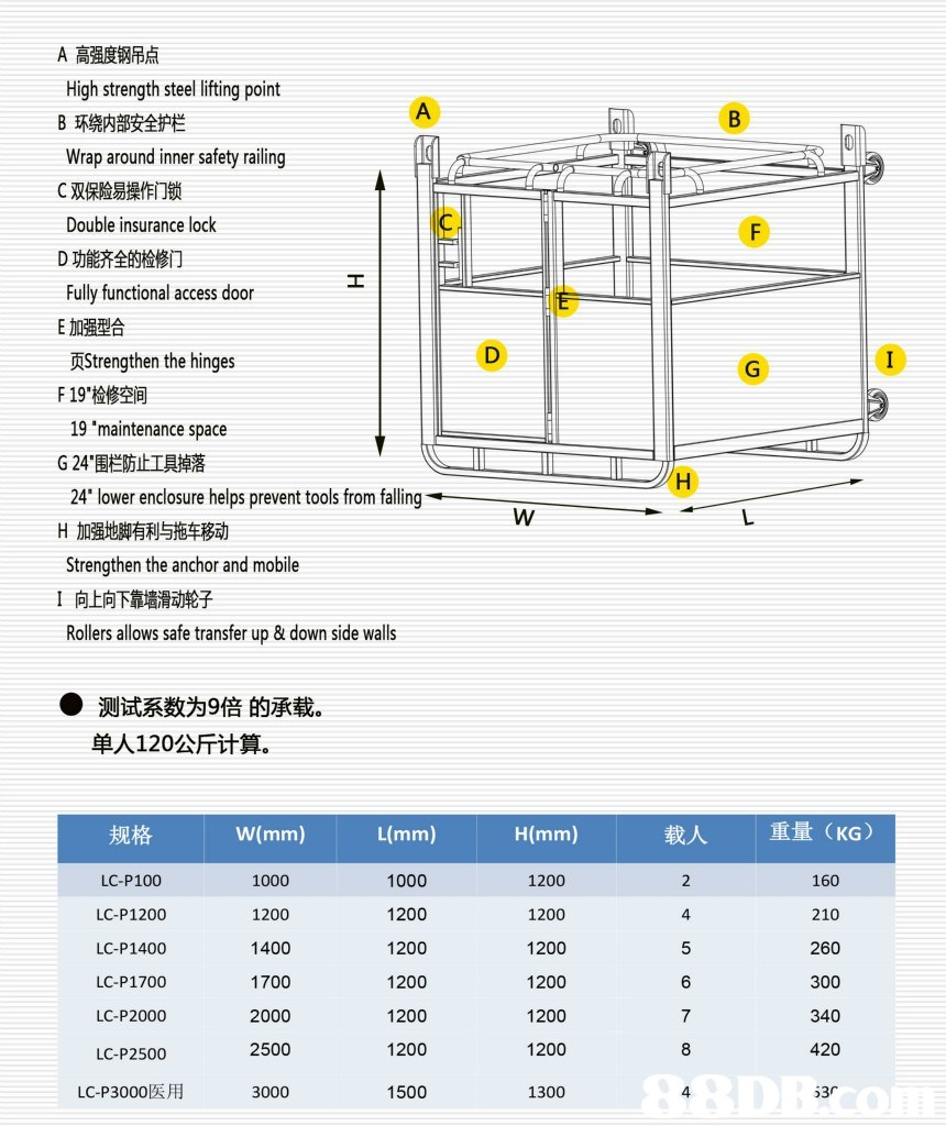 "A高强度钢吊点 High strength steel liting point B环绕内部安全护栏 Wrap around inner safety railing C双保险易操作门锁 Double insurance lock D功能齐全的检修门 Fully functional access door E加强型合 页Strengthen the hinges F 19""检修空间 19 maintenance space G 24""围栏防止工具掉落 24' lower enclosure helps prevent tools from falling H加强地脚有利与拖车移动 Strengthen the anchor and mobile 1向上向下靠墙滑动轮子 Rollers allows safe transfer up& down side walls 6 测试系数为9倍的承载。 单人120公斤计算。 重量(KG) L(mm) 1000 1200 1200 1200 1200 1200 1500 规格 W(mm) H(mm) 载人 LC-P100 LC-P1200 LC-P1400 LC-P1700 LC-P2000 LC-P2500 LC-P3000医用 1000 1200 1400 1700 2000 2500 3000 1200 1200 1200 1200 1200 1200 160 210 260 300 340 420 53r 4 1300 4,text,font,line,product,area"