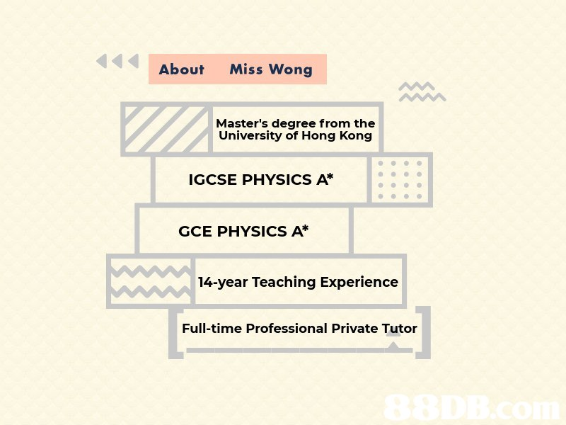 About Miss Wong Master's degree from the University of Hong Kong IGCSE PHYSICS A GCE PHYSICS A 14-year Teaching Experience Full-time Professional Private Tutor,text,font,line,product,number